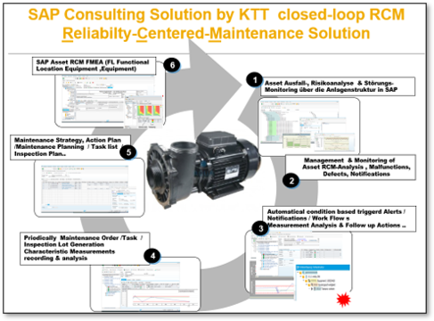 SAP-KTT-CS-RCM-V01.png