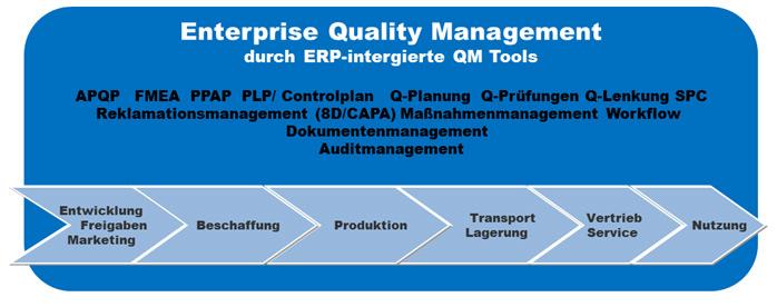 enterprise_qm_management.jpg